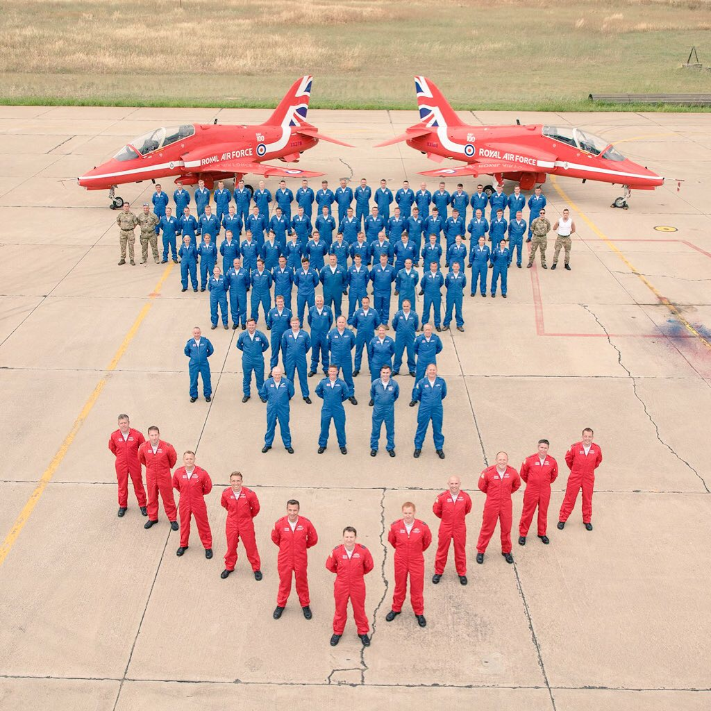 Red Arrows team